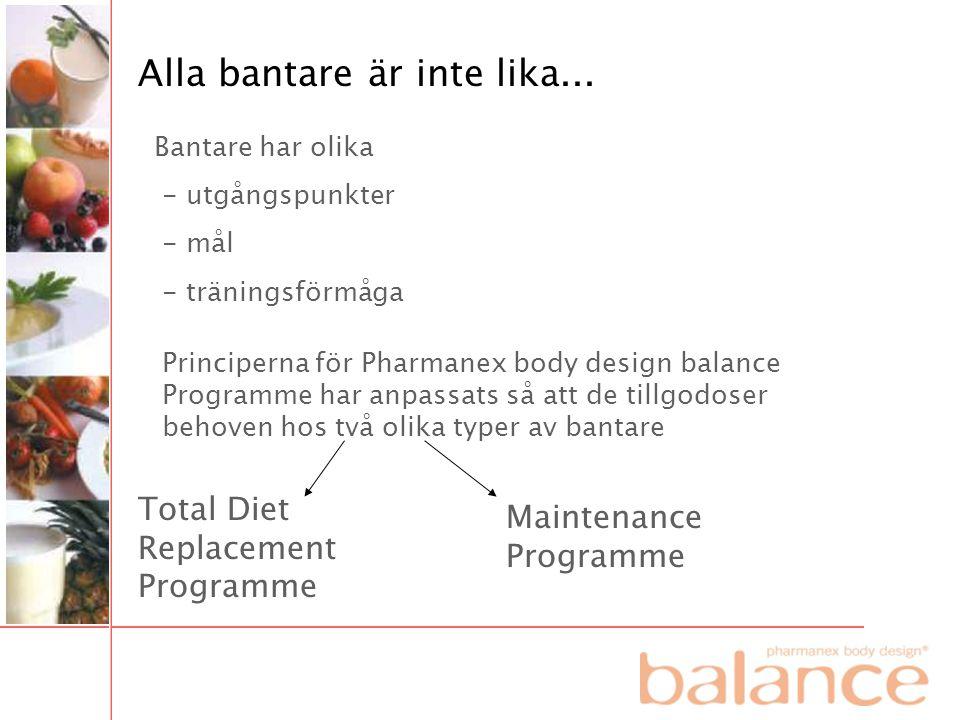 Alla bantare är inte lika... Bantare har olika - utgångspunkter - mål - träningsförmåga Principerna för Pharmanex body design balance Programme har an