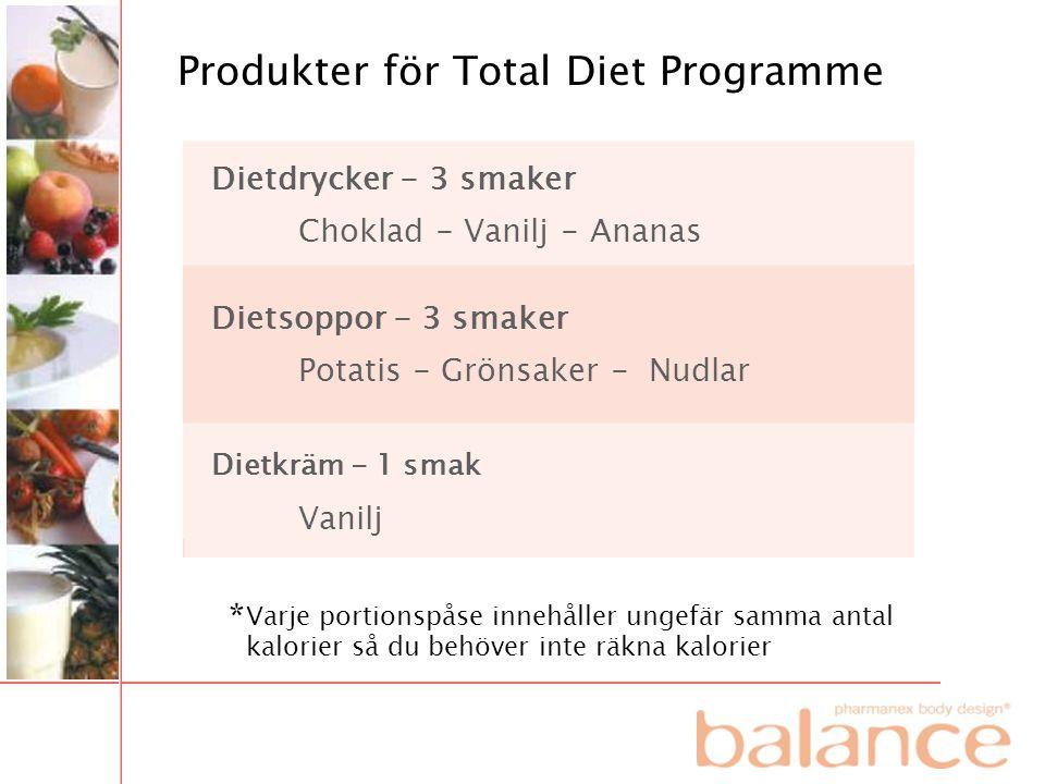 Choklad - Vanilj - Ananas Dietdrycker - 3 smaker Potatis - Grönsaker - Nudlar Dietsoppor - 3 smaker Vanilj Dietkräm - 1 smak Varje portionspåse innehå