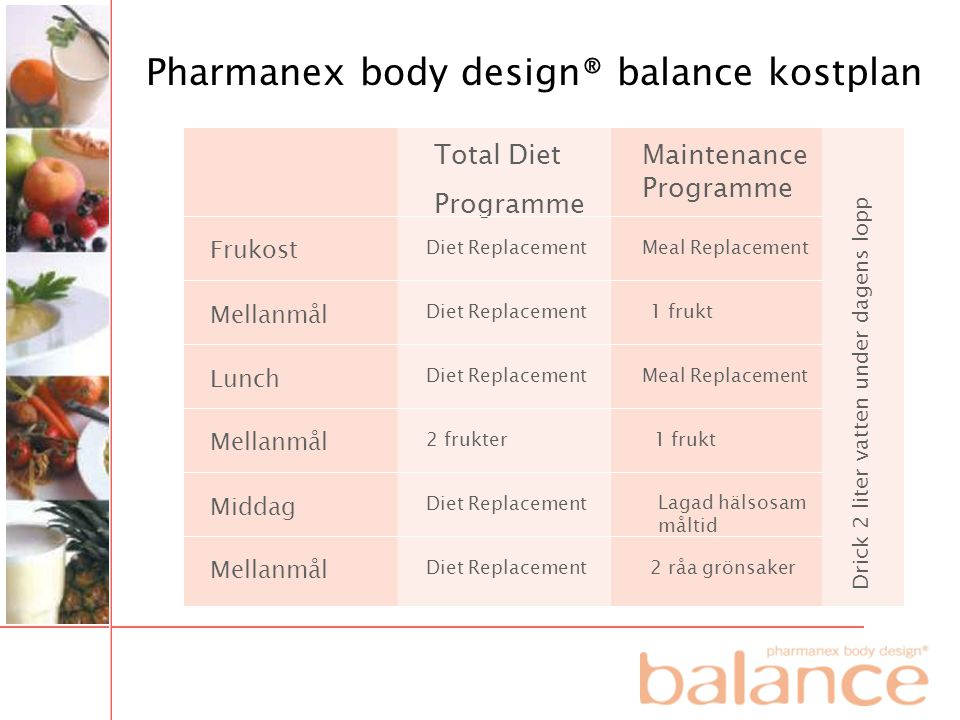 Pharmanex body design® balance kostplan Total Diet Programme Maintenance Programme Frukost Mellanmål Lunch Mellanmål Middag Mellanmål Diet Replacement
