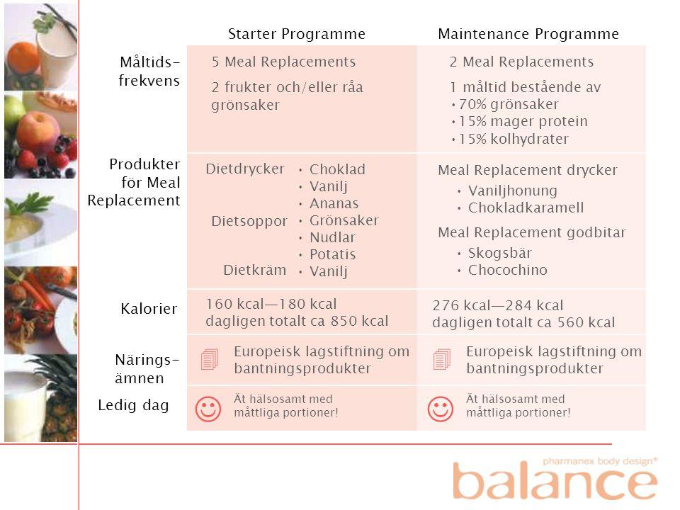 Starter ProgrammeMaintenance Programme Måltids- frekvens Produkter för Meal Replacement Kalorier Närings- ämnen Ledig dag 5 Meal Replacements 2 frukte