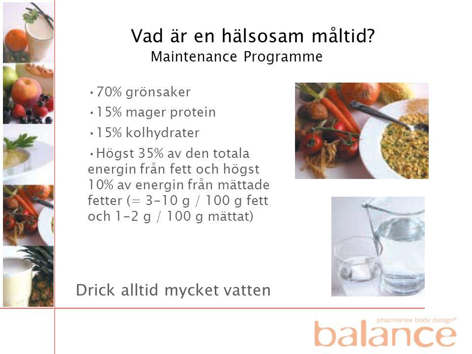 Vad är en hälsosam måltid? Maintenance Programme •70% grönsaker •15% mager protein •15% kolhydrater •Högst 35% av den totala energin från fett och hög