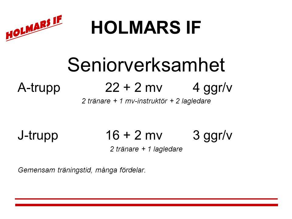 HOLMARS IF Seniorverksamhet A-trupp22 + 2 mv4 ggr/v 2 tränare + 1 mv-instruktör + 2 lagledare J-trupp16 + 2 mv3 ggr/v 2 tränare + 1 lagledare Gemensam