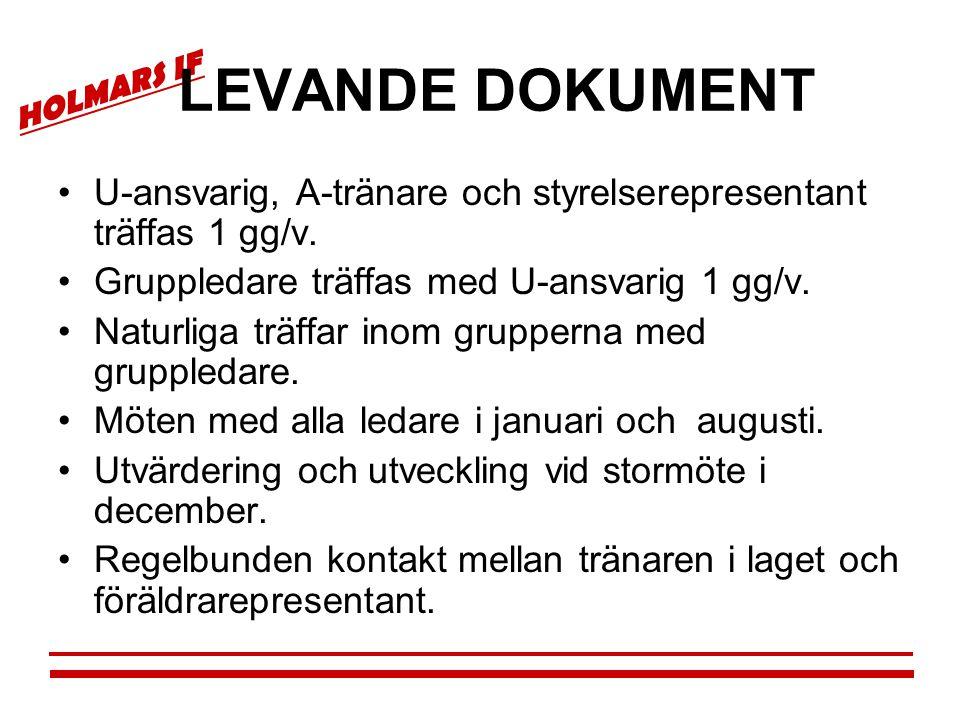 HOLMARS IF LEVANDE DOKUMENT •U-ansvarig, A-tränare och styrelserepresentant träffas 1 gg/v. •Gruppledare träffas med U-ansvarig 1 gg/v. •Naturliga trä