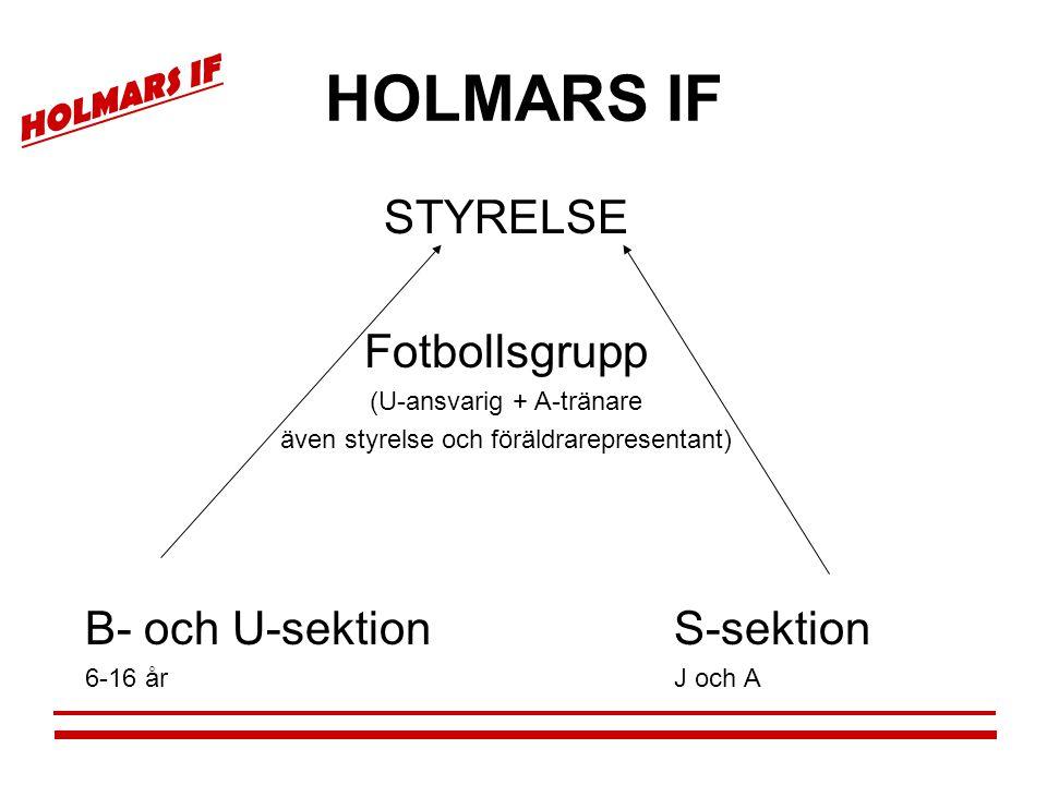 HOLMARS IF STYRELSE Fotbollsgrupp (U-ansvarig + A-tränare även styrelse och föräldrarepresentant) B- och U-sektionS-sektion 6-16 årJ och A