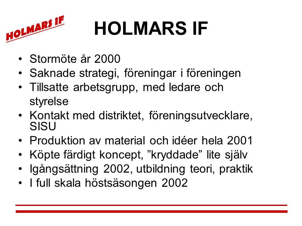HOLMARS IF •Stormöte år 2000 •Saknade strategi, föreningar i föreningen •Tillsatte arbetsgrupp, med ledare och styrelse •Kontakt med distriktet, fören