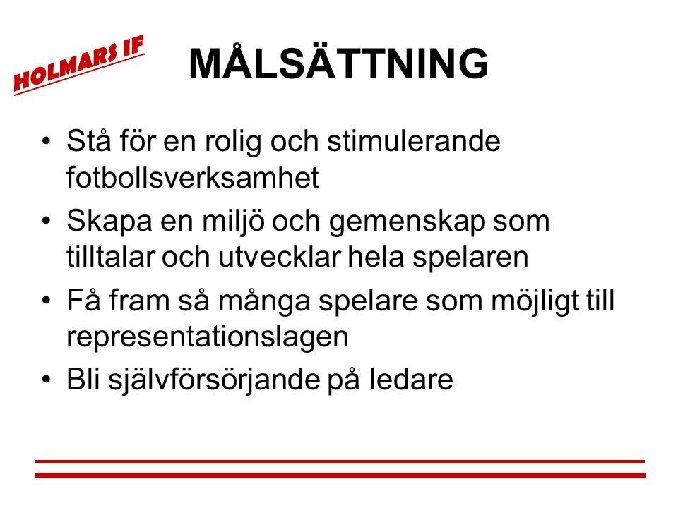 HOLMARS IF ANFALLSSPELAREN Passning Nick Skott Mottagning Fint-Dribbling Vändning Driva ledord: glädje och kvalité