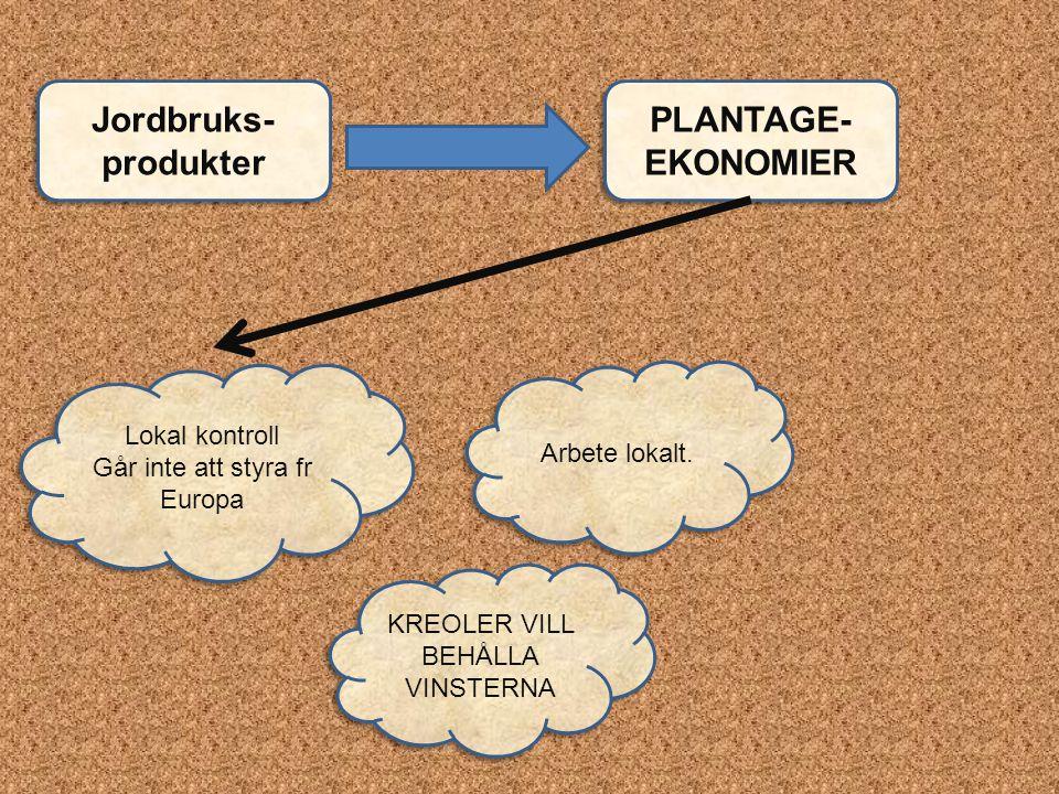 Jordbruks- produkter PLANTAGE- EKONOMIER Lokal kontroll Går inte att styra fr Europa Lokal kontroll Går inte att styra fr Europa Arbete lokalt. KREOLE