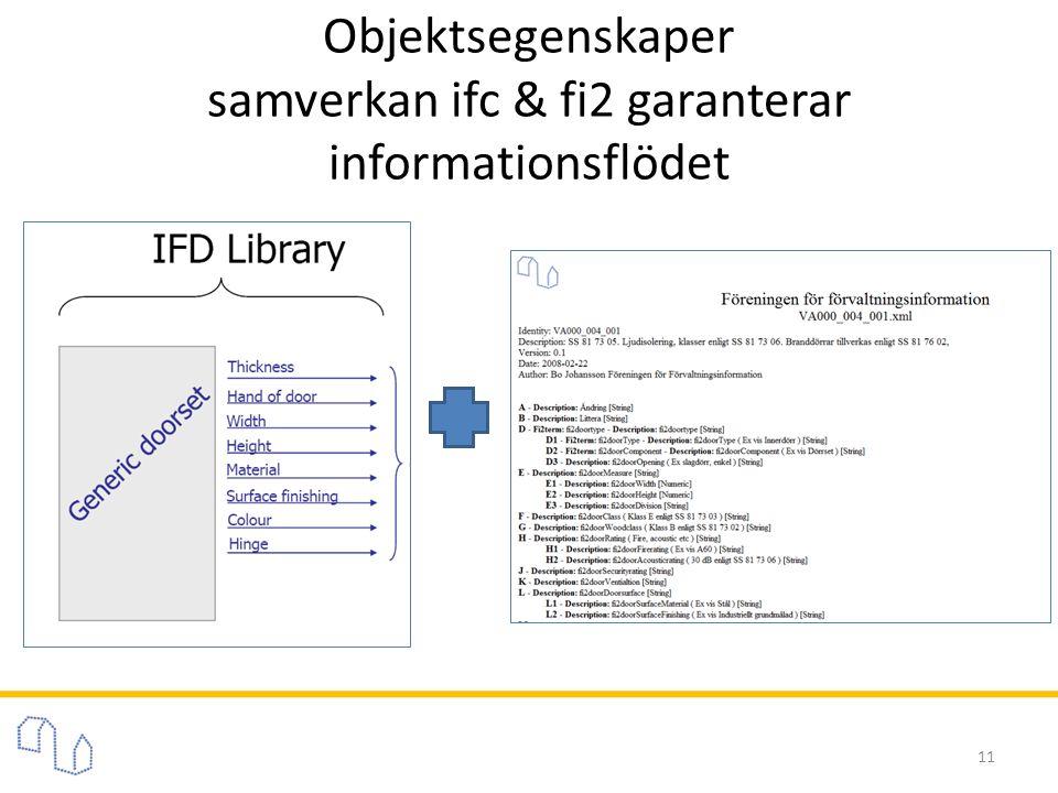 Objektsegenskaper samverkan ifc & fi2 garanterar informationsflödet 11