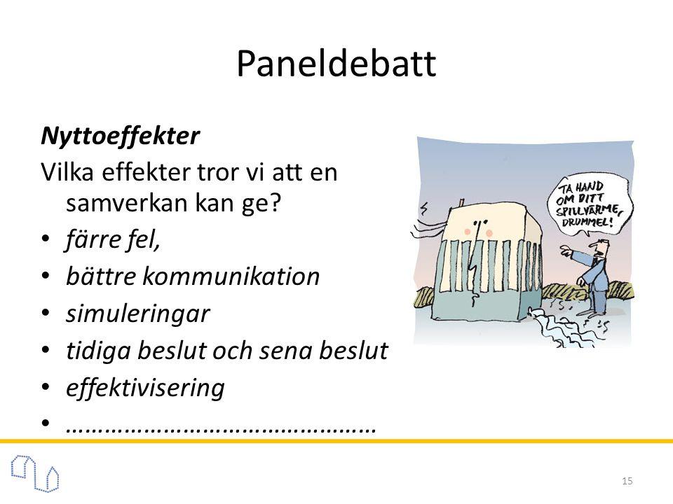 Paneldebatt Nyttoeffekter Vilka effekter tror vi att en samverkan kan ge? • färre fel, • bättre kommunikation • simuleringar • tidiga beslut och sena