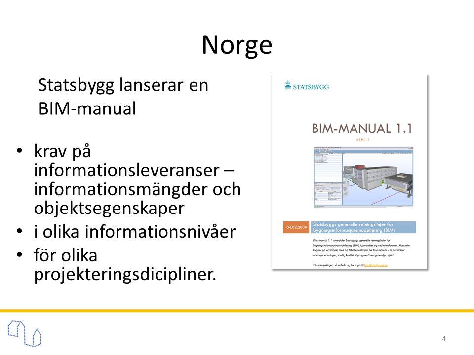 Norge • krav på informationsleveranser – informationsmängder och objektsegenskaper • i olika informationsnivåer • för olika projekteringsdicipliner.
