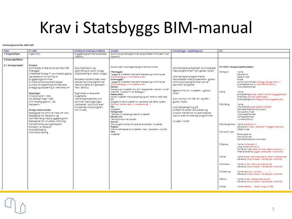 Krav i Statsbyggs BIM-manual 5