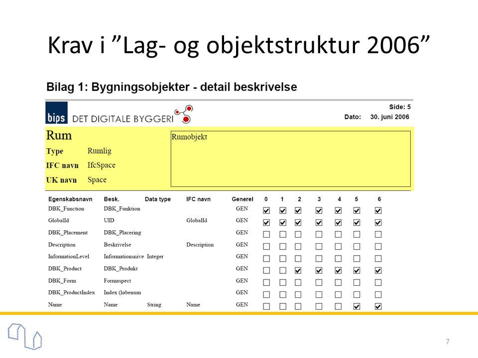 Krav i Lag- og objektstruktur 2006 7