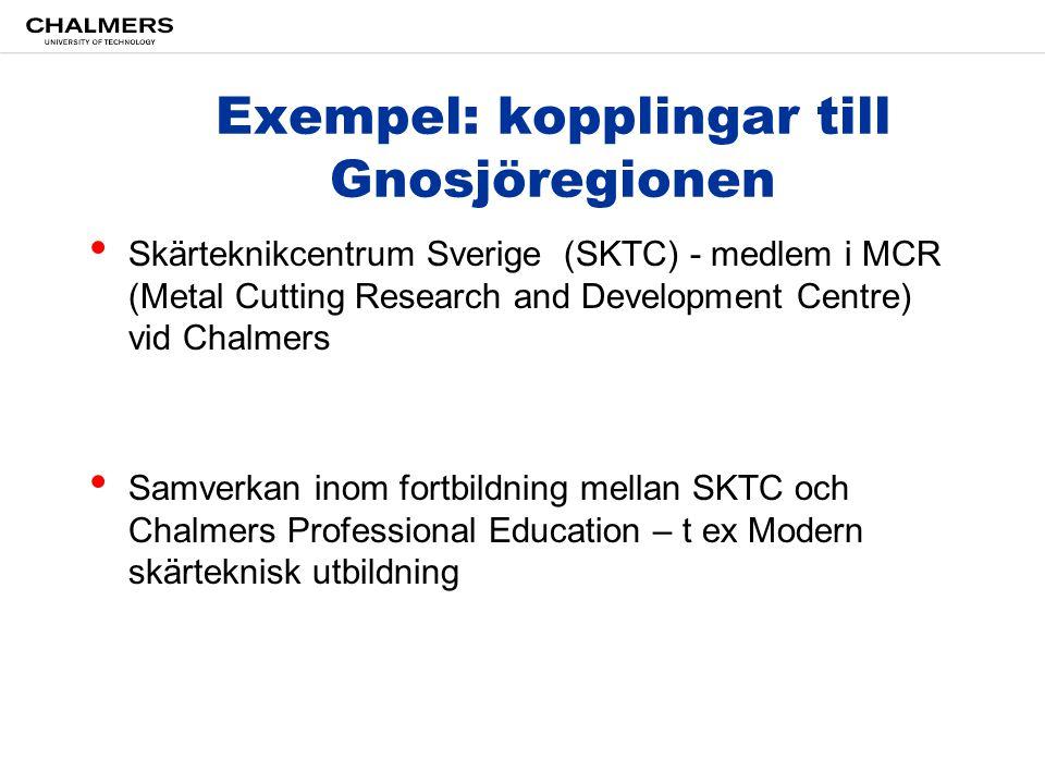 Chalmers University of Technology Exempel: kopplingar till Gnosjöregionen • Skärteknikcentrum Sverige (SKTC) - medlem i MCR (Metal Cutting Research and Development Centre) vid Chalmers • Samverkan inom fortbildning mellan SKTC och Chalmers Professional Education – t ex Modern skärteknisk utbildning