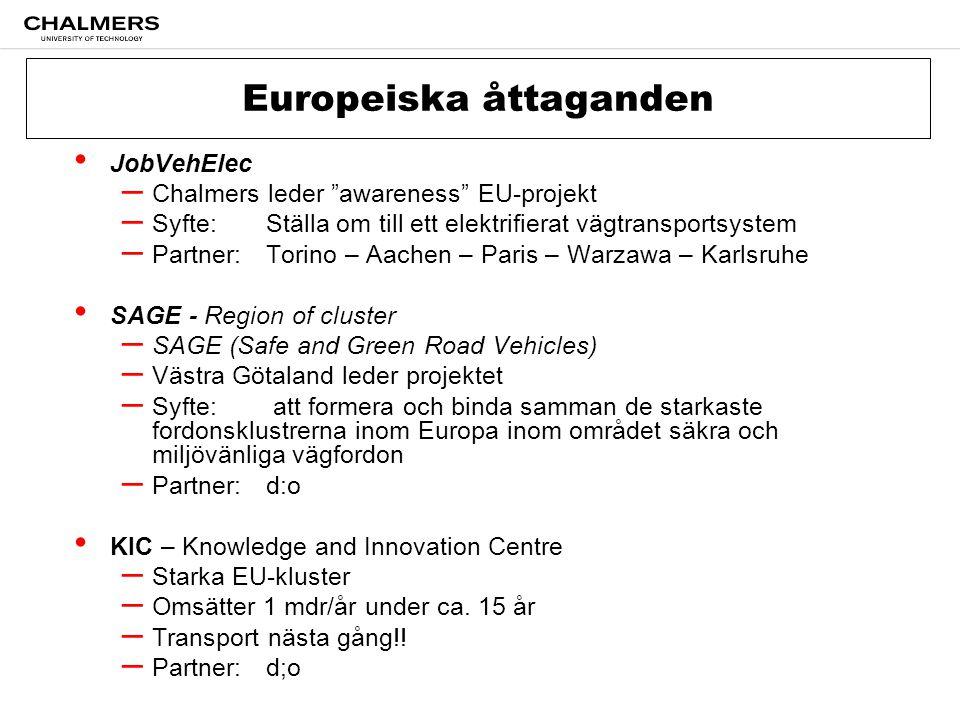 Chalmers University of Technology Europeiska åttaganden • JobVehElec – Chalmers leder awareness EU-projekt – Syfte:Ställa om till ett elektrifierat vägtransportsystem – Partner:Torino – Aachen – Paris – Warzawa – Karlsruhe • SAGE - Region of cluster – SAGE (Safe and Green Road Vehicles) – Västra Götaland leder projektet – Syfte: att formera och binda samman de starkaste fordonsklustrerna inom Europa inom området säkra och miljövänliga vägfordon – Partner:d:o • KIC – Knowledge and Innovation Centre – Starka EU-kluster – Omsätter 1 mdr/år under ca.