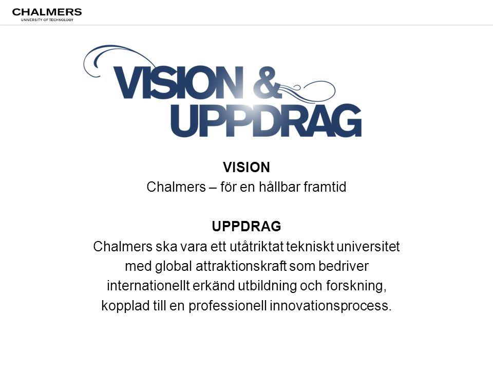 Chalmers University of Technology VISION Chalmers – för en hållbar framtid UPPDRAG Chalmers ska vara ett utåtriktat tekniskt universitet med global attraktionskraft som bedriver internationellt erkänd utbildning och forskning, kopplad till en professionell innovationsprocess.