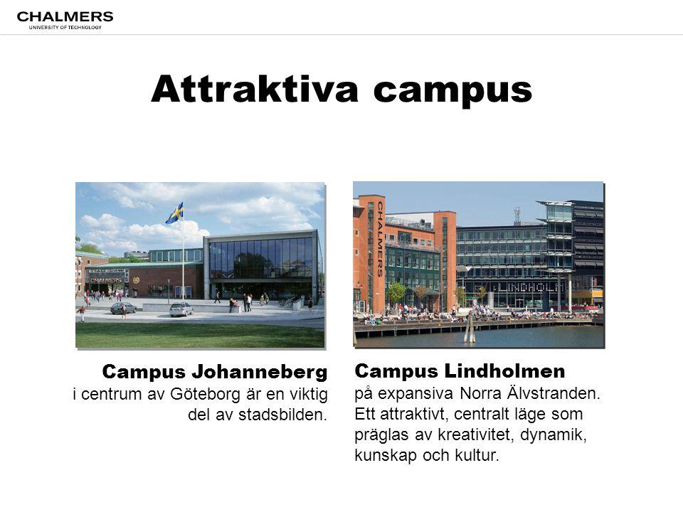 Chalmers University of Technology Attraktiva campus Campus Johanneberg i centrum av Göteborg är en viktig del av stadsbilden.