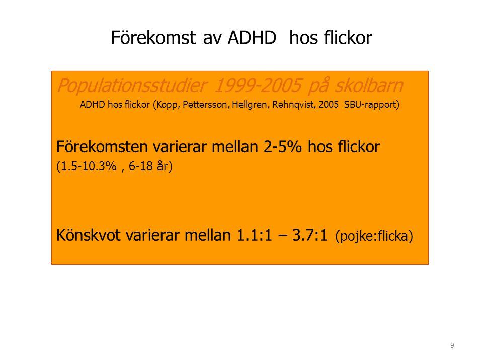9 Förekomst av ADHD hos flickor Populationsstudier 1999-2005 på skolbarn ADHD hos flickor (Kopp, Pettersson, Hellgren, Rehnqvist, 2005 SBU-rapport) Fö
