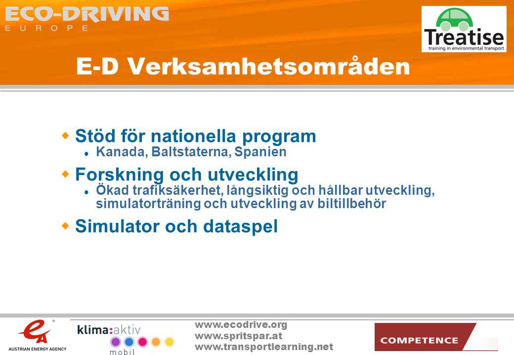 www.ecodrive.org www.spritspar.at www.transportlearning.net E-D Verksamhetsområden  Stöd för nationella program  Kanada, Baltstaterna, Spanien  For