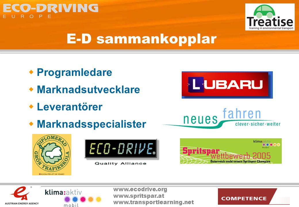 www.ecodrive.org www.spritspar.at www.transportlearning.net E-D sammankopplar  Programledare  Marknadsutvecklare  Leverantörer  Marknadsspecialist