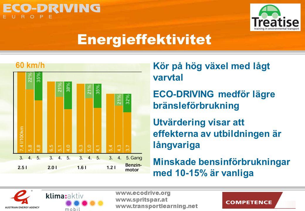 www.ecodrive.org www.spritspar.at www.transportlearning.net Energieffektivitet Kör på hög växel med lågt varvtal ECO-DRIVING medför lägre bränsleförbr