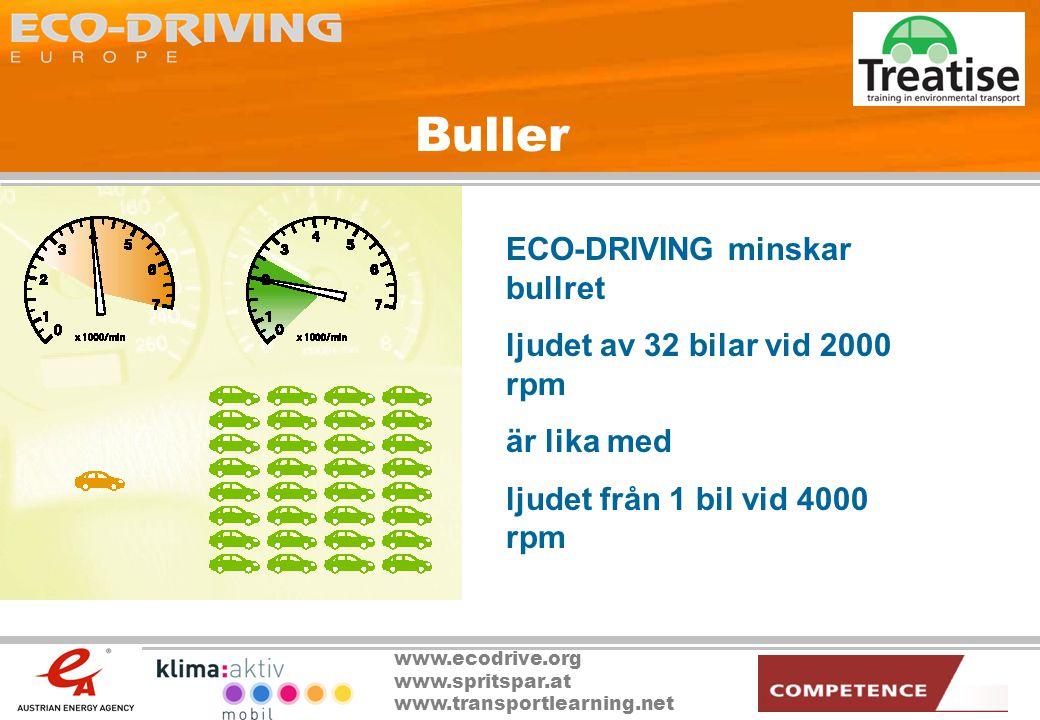 www.ecodrive.org www.spritspar.at www.transportlearning.net Buller ECO-DRIVING minskar bullret ljudet av 32 bilar vid 2000 rpm är lika med ljudet från
