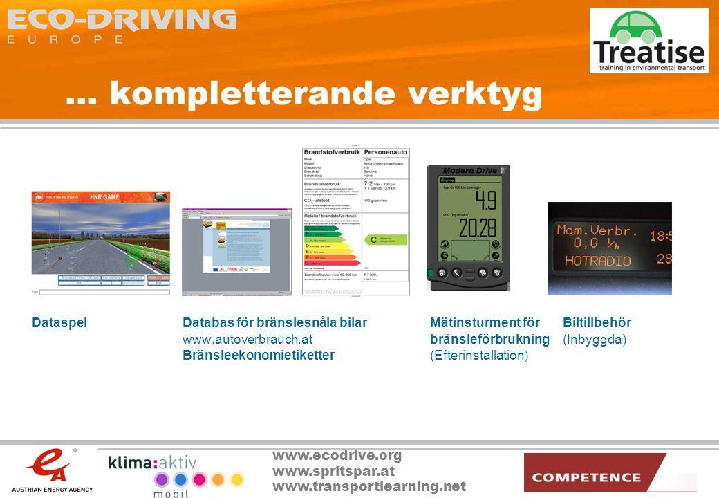 www.ecodrive.org www.spritspar.at www.transportlearning.net... kompletterande verktyg Dataspel Databas för bränslesnåla bilar Mätinsturment för Biltil
