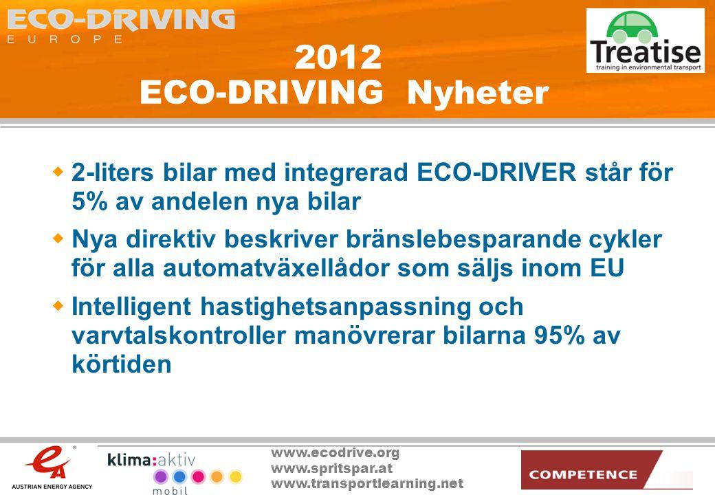 www.ecodrive.org www.spritspar.at www.transportlearning.net 2012 ECO-DRIVING Nyheter  2-liters bilar med integrerad ECO-DRIVER står för 5% av andelen