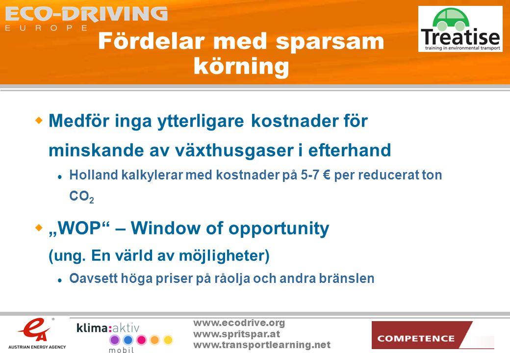 www.ecodrive.org www.spritspar.at www.transportlearning.net ECO-DRIVING Österrike  2004: ECO-DRIVING Austria (www.spritspar.at) startarwww.spritspar.at  Österrikes Energimyndighet tillsammans med  Österrikes jordbruksministerium, Skogs- miljö- och vattendepartementet ( Lebensministerium )  Bilskolornas nationella branschorganisation  Programmet är en del av klima:aktiv->mobil , ett initiativ för att nå målen i Kyoto-protokollet