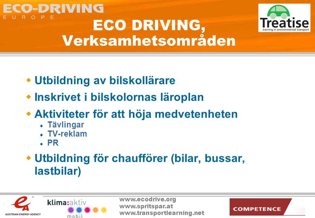 www.ecodrive.org www.spritspar.at www.transportlearning.net Energieffektivitet Kör på hög växel med lågt varvtal ECO-DRIVING medför lägre bränsleförbrukning Utvärdering visar att effekterna av utbildningen är långvariga Minskade bensinförbrukningar med 10-15% är vanliga 60 km/h