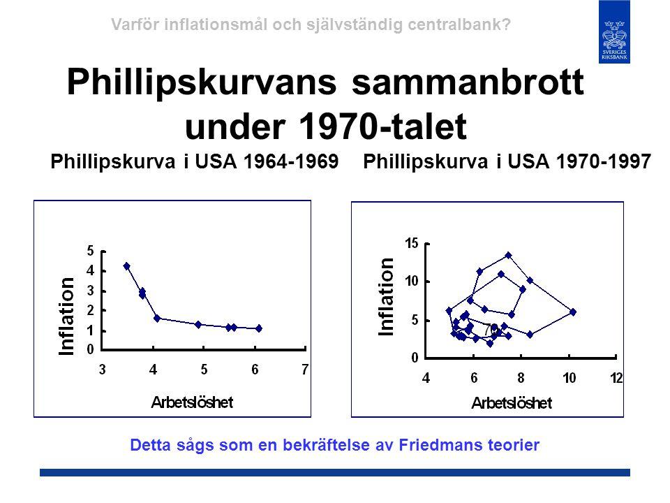 Phillipskurvans sammanbrott under 1970-talet Phillipskurva i USA 1964-1969Phillipskurva i USA 1970-1997 Varför inflationsmål och självständig centralb