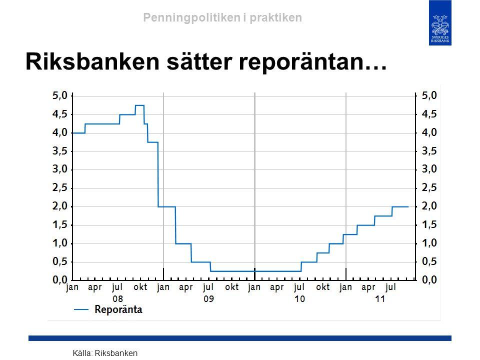 Riksbanken sätter reporäntan… Källa: Riksbanken Penningpolitiken i praktiken
