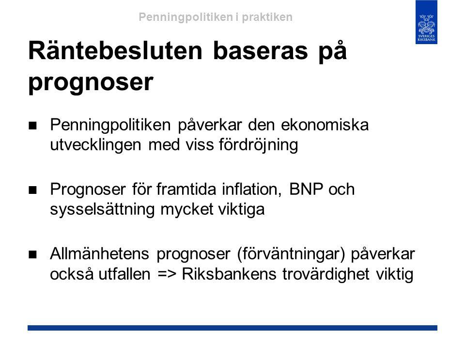 Räntebesluten baseras på prognoser  Penningpolitiken påverkar den ekonomiska utvecklingen med viss fördröjning  Prognoser för framtida inflation, BN