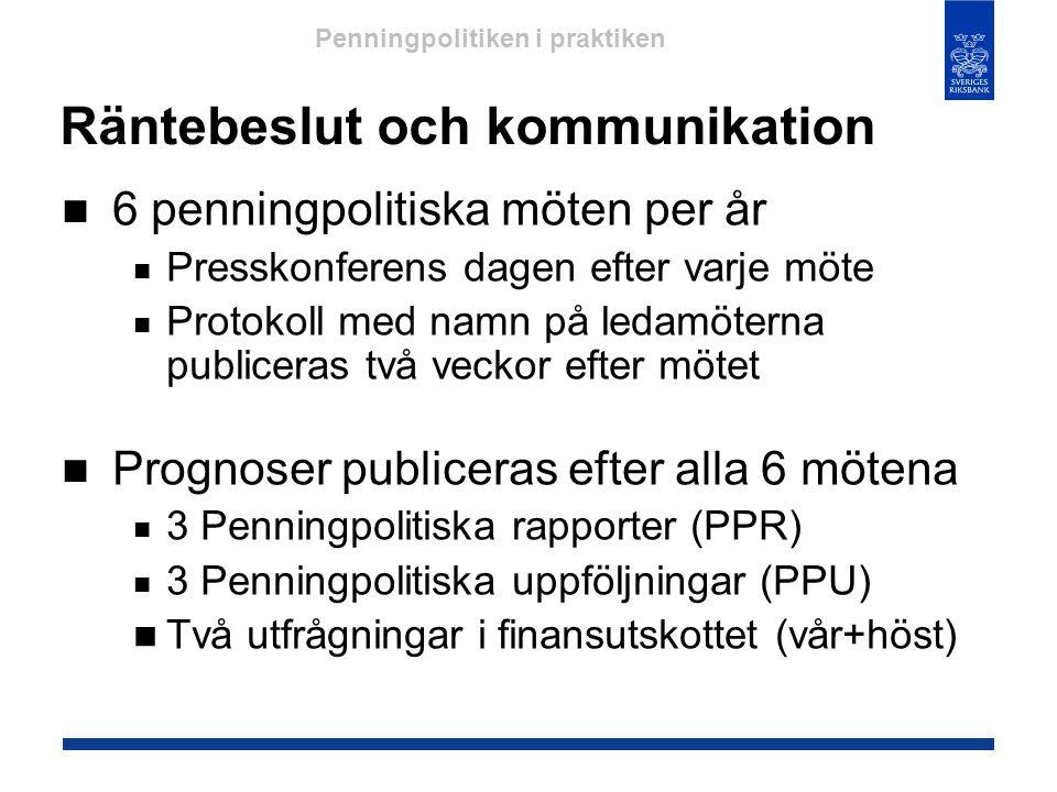 Räntebeslut och kommunikation  6 penningpolitiska möten per år  Presskonferens dagen efter varje möte  Protokoll med namn på ledamöterna publiceras