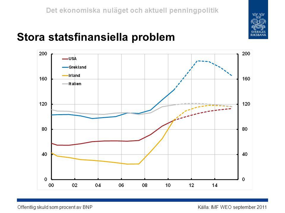 Stora statsfinansiella problem Offentlig skuld som procent av BNPKälla: IMF WEO september 2011 Det ekonomiska nuläget och aktuell penningpolitik