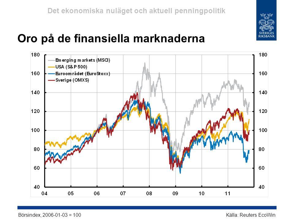 Oro på de finansiella marknaderna Börsindex, 2006-01-03 = 100Källa: Reuters EcoWin Det ekonomiska nuläget och aktuell penningpolitik