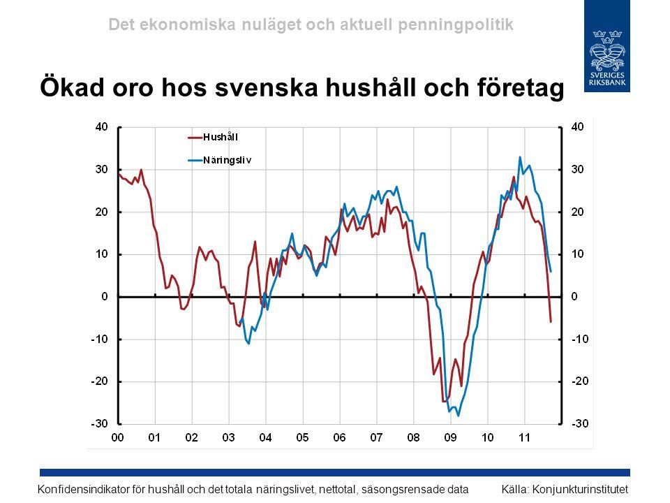 Ökad oro hos svenska hushåll och företag Konfidensindikator för hushåll och det totala näringslivet, nettotal, säsongsrensade dataKälla: Konjunkturins