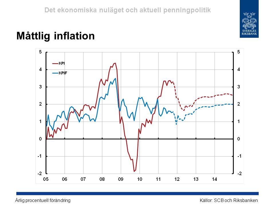 Måttlig inflation Årlig procentuell förändringKällor: SCB och Riksbanken Det ekonomiska nuläget och aktuell penningpolitik
