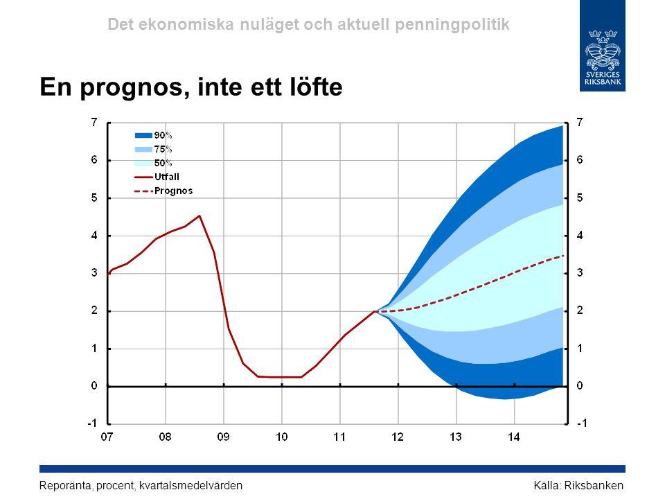 En prognos, inte ett löfte Reporänta, procent, kvartalsmedelvärdenKälla: Riksbanken Det ekonomiska nuläget och aktuell penningpolitik