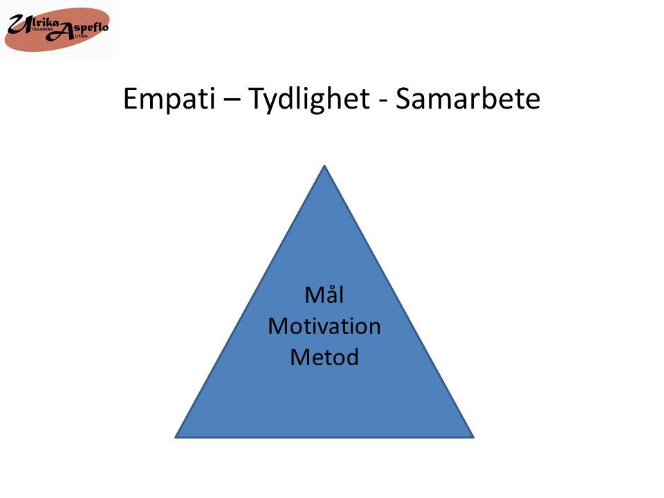 Empati – Tydlighet - Samarbete Mål Motivation Metod