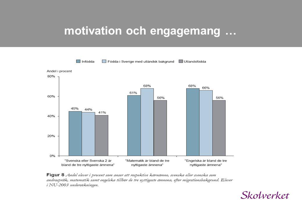 motivation och engagemang …