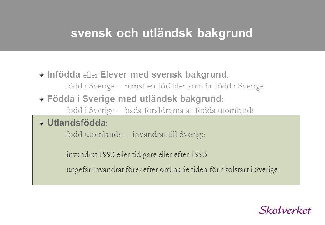 svensk och utländsk bakgrund invandrat 1993 eller tidigare eller efter 1993 ungefär invandrat före/efter ordinarie tiden för skolstart i Sverige.