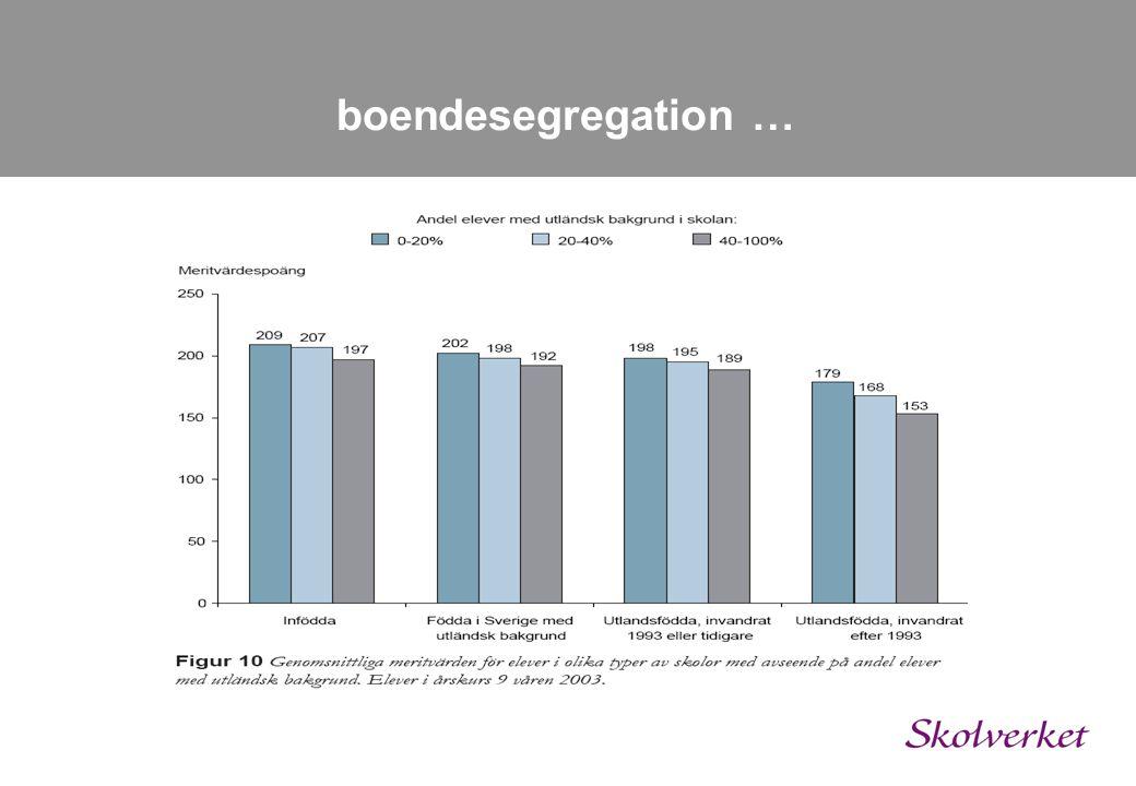 boendesegregation …