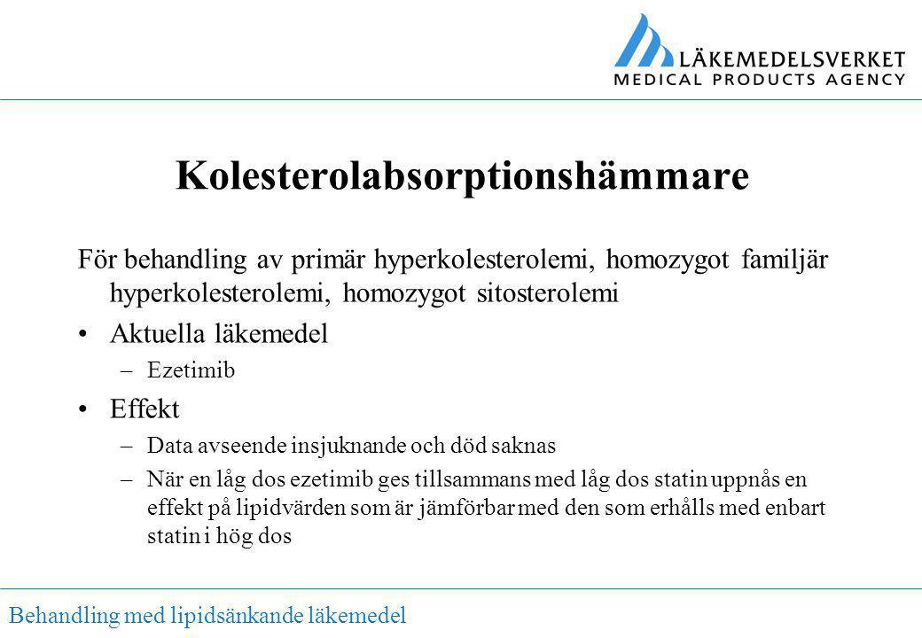 Behandling med lipidsänkande läkemedel Kolesterolabsorptionshämmare För behandling av primär hyperkolesterolemi, homozygot familjär hyperkolesterolemi