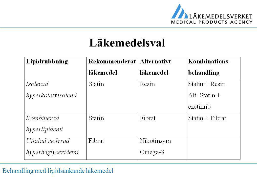 Behandling med lipidsänkande läkemedel Läkemedelsval