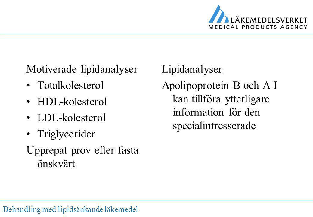 Behandling med lipidsänkande läkemedel Motiverade lipidanalyser •Totalkolesterol •HDL-kolesterol •LDL-kolesterol •Triglycerider Upprepat prov efter fa