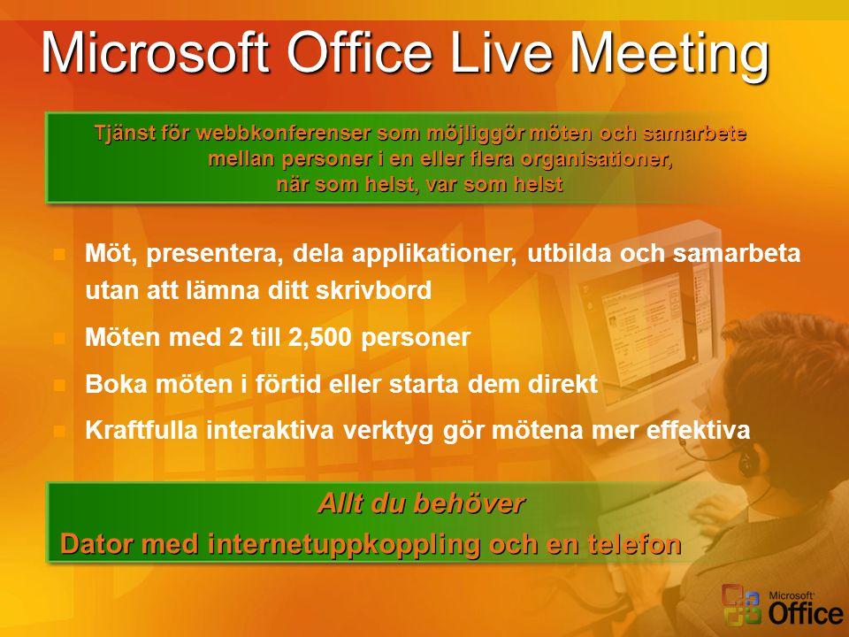 Allt du behöver Dator med internetuppkoppling och en telefon Allt du behöver Dator med internetuppkoppling och en telefon Microsoft Office Live Meetin