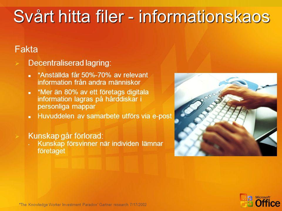 Svårt hitta filer - informationskaos Fakta  Decentraliserad lagring:  *Anställda får 50%-70% av relevant information från andra människor  *Mer än