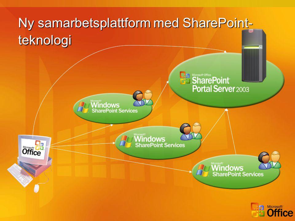 Ny samarbetsplattform med SharePoint- teknologi