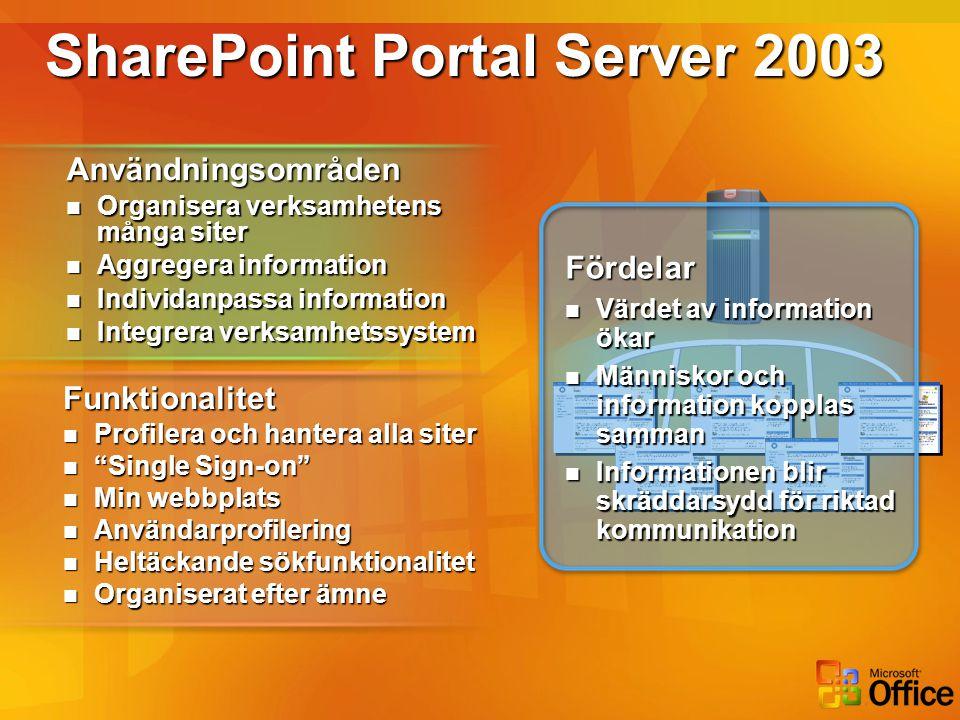 SharePoint Portal Server 2003 Användningsområden  Organisera verksamhetens många siter  Aggregera information  Individanpassa information  Integre