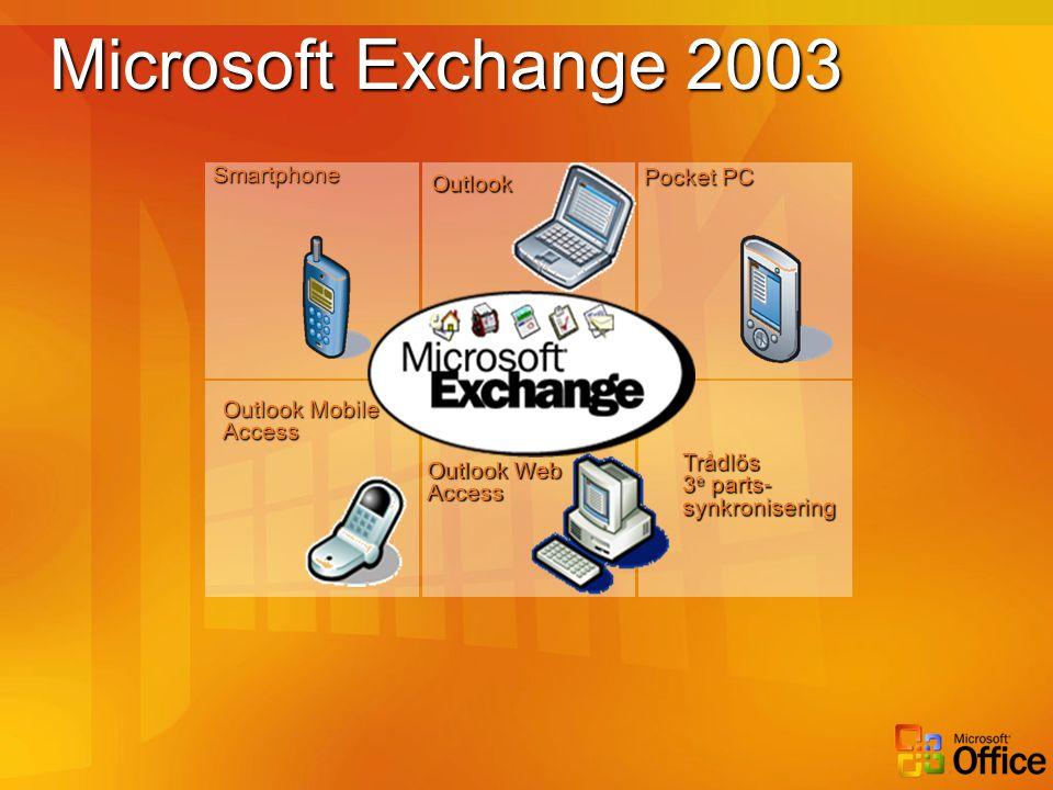Microsoft Exchange 2003 Smartphone Outlook Outlook Web Access Pocket PC Trådlös 3 e parts- synkronisering Outlook Mobile Access
